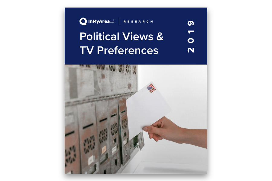 Political Affiliation Is A Predictor Of Liking TV Content